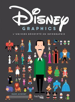 Disney graphics